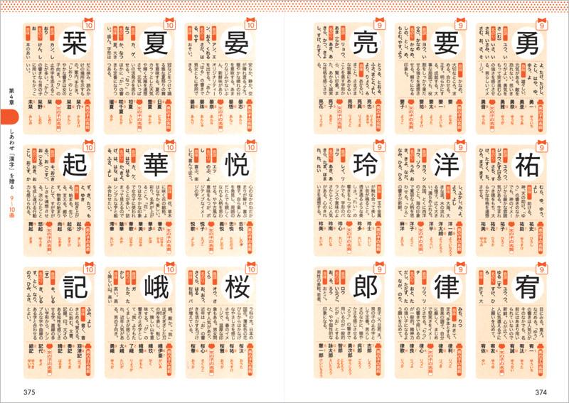 おすすめ漢字と名づけのポイントを解説