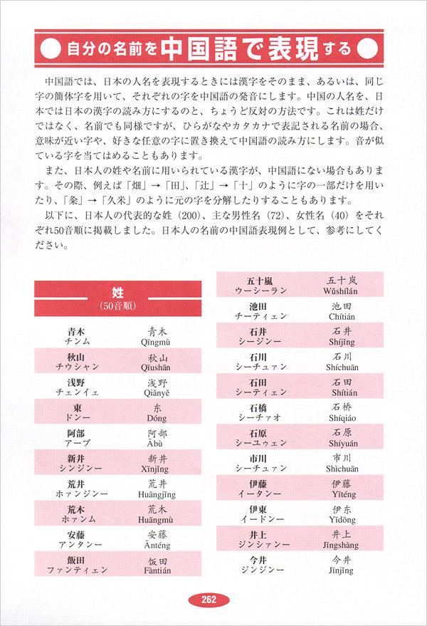 自己紹介の基本。自分の名前が中国語で言える!