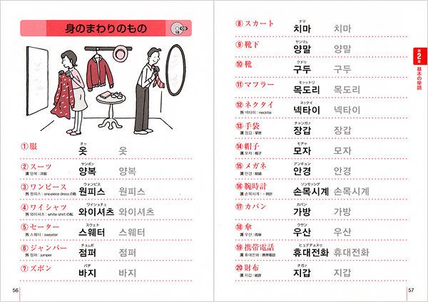 基本の単語で韓国語に慣れる