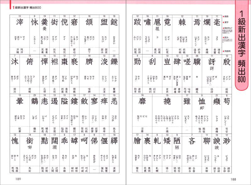 新出漢字を頻出度順に掲載