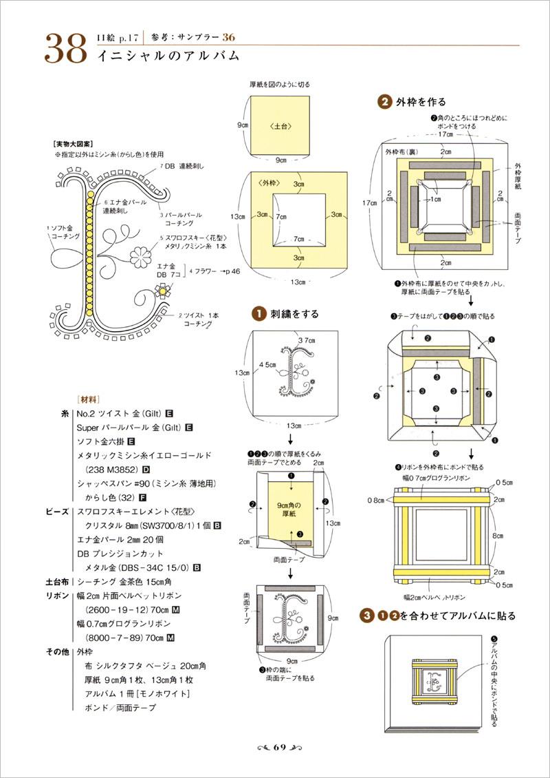材料やつくり方の詳細をわかりやすく解説