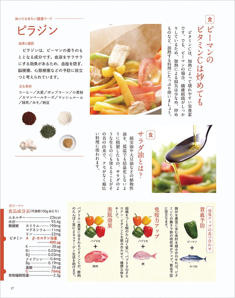 健康ワードとして栄養素を解説