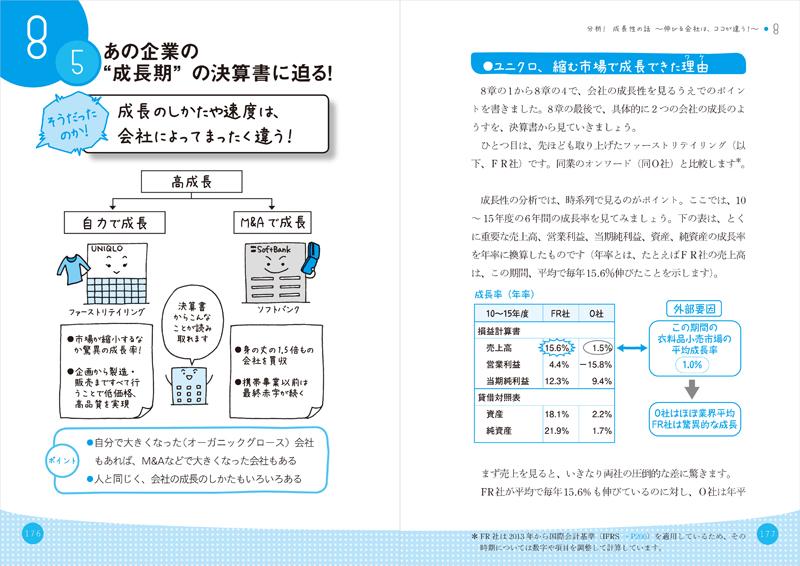 実在有名企業の決算書を多数分析!