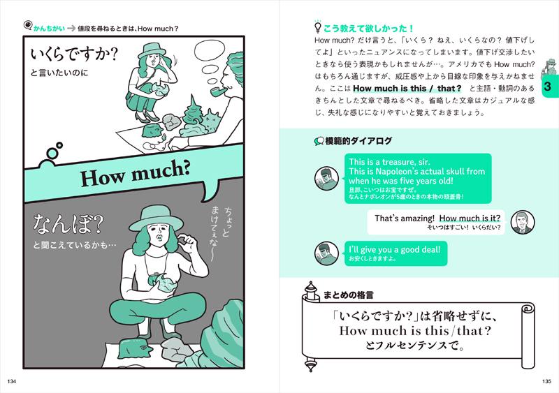 解説+ダイアログで、正しい英語をマスター