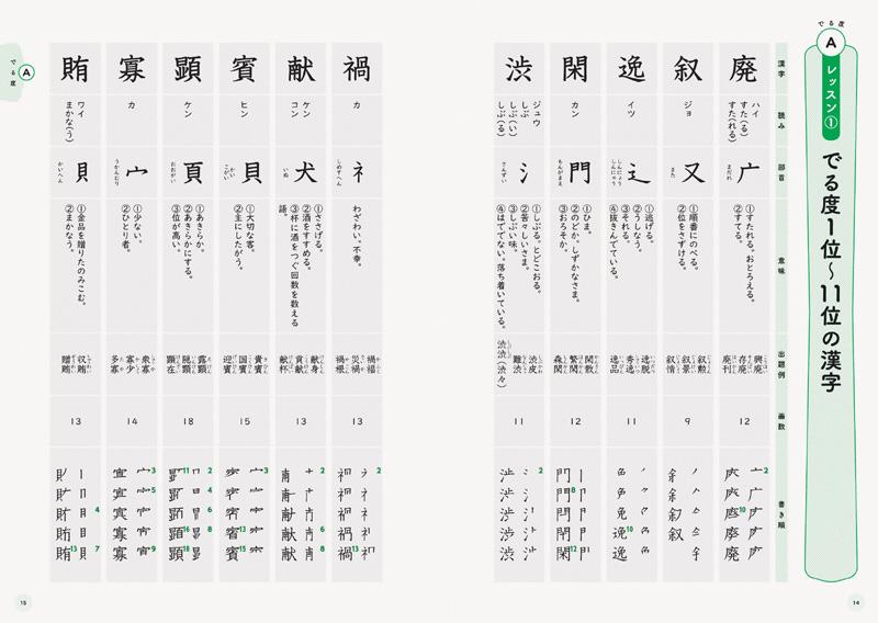 準2級配当漢字が全て「でる順」で学習できる!