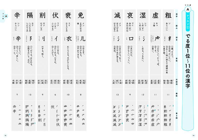 2級配当漢字が全て「でる順」で学習できる!