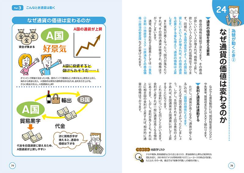 どうして円高/円安に? レートが動くしくみもていねいに解説