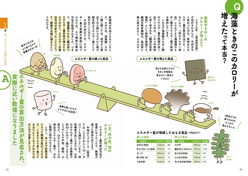 【最新の栄養学トピックスをご紹介】