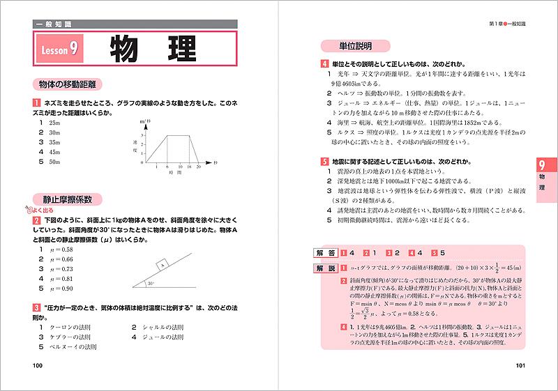 本試験に沿った五肢択一式
